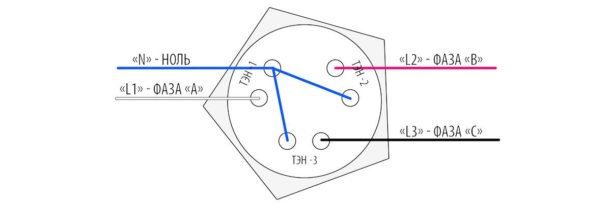 Типы подключения ТЭНов типа ЗВЕЗДА для электрокотла