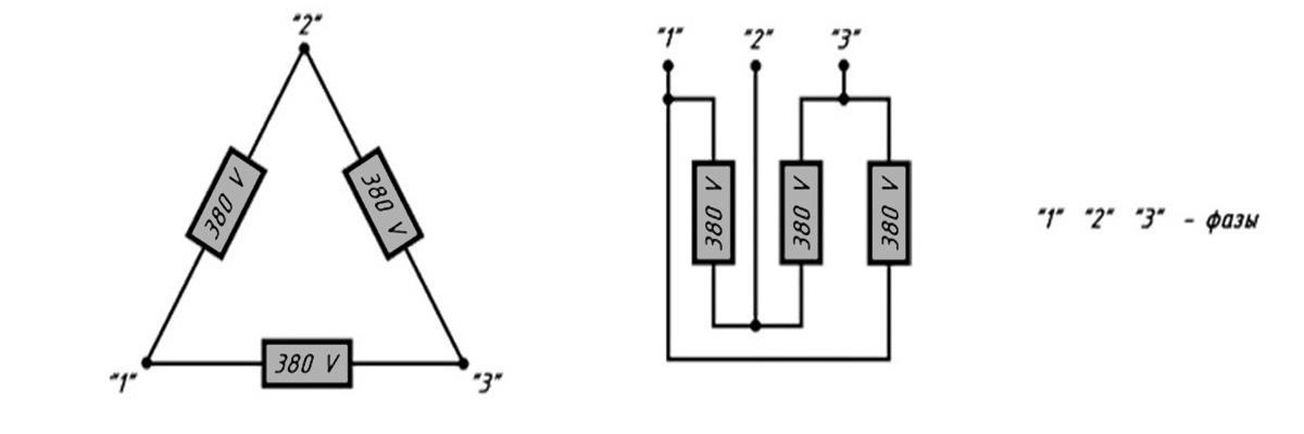 Типы подключения ТЭНов типа треугольник для трехфазной сети