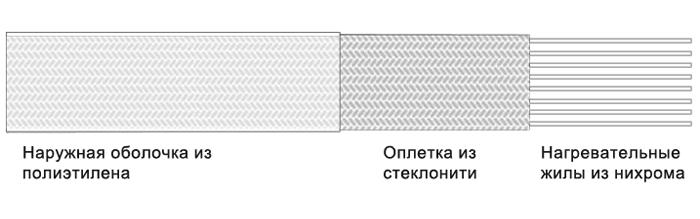 Чертеж ЭНГЛ-2