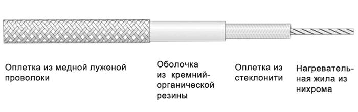 Чертеж ЭНГКех-1