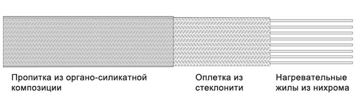 Чертеж ЭНГЛУ-400