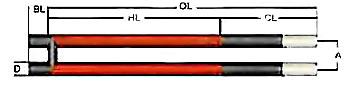 Нагреватель карбидкремниевый Тype H